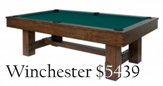 Winchester 2019